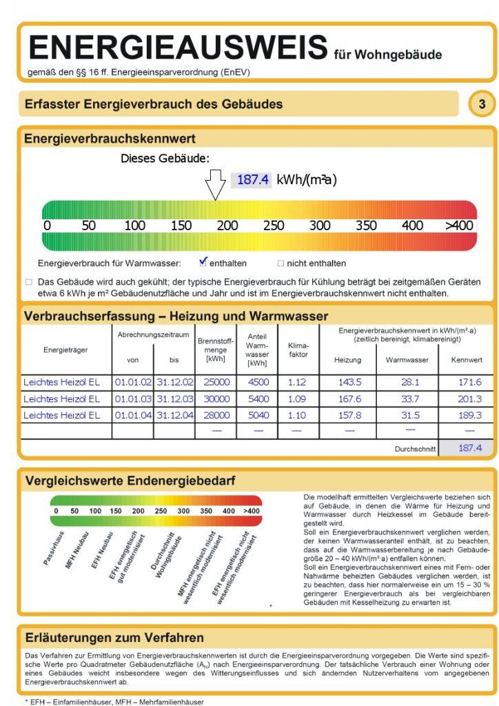 Energieausweis verkauf pflicht